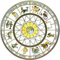 July 14 zodiac sign compatibility